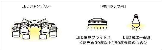 LED器具2