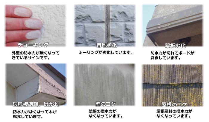 外壁塗替えサイン