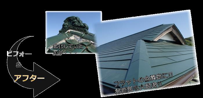 屋根リフォーム会社・業者施工事例真弓南