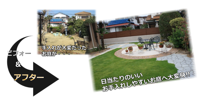 庭・ガーデニングリフォーム会社・業者・工務店施工事例鹿ノ台南