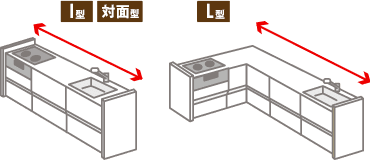 キッチンI型L型対面型