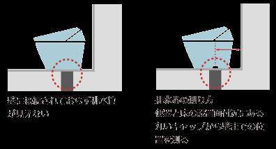 戸建住宅の床排水